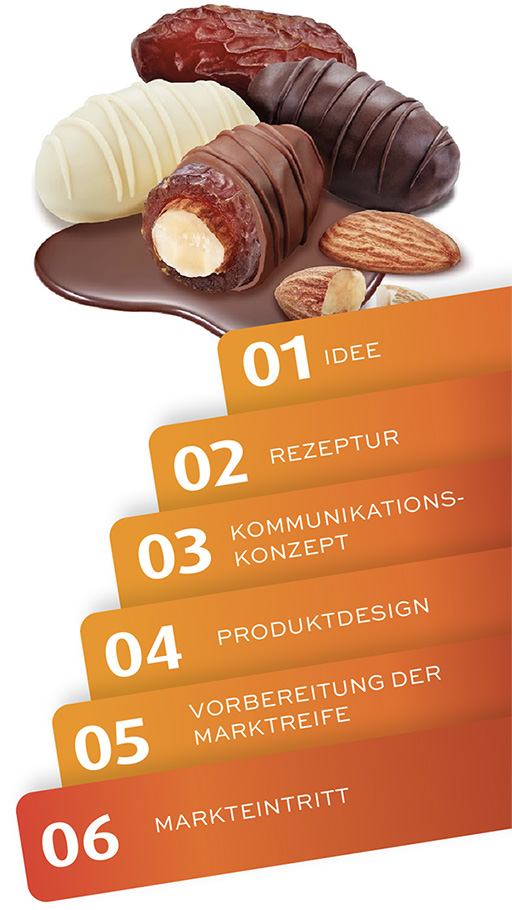 EUROTEAM Premium Food Switzerland
